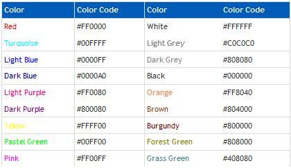 Kode Warna Utama Hexadesimal